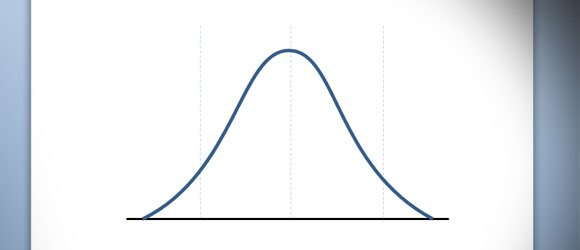 How to make a gaussian curve in powerpoint 2010 for Bell curve excel 2010 template