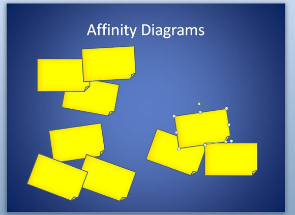 what are affinity diagrams