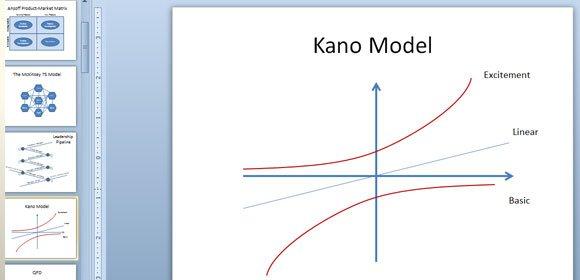 kano model ppt jpg fppt rh free power point templates com