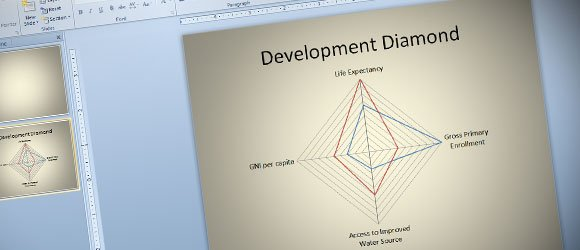 How To Make A Development Diamond Diagram In Powerpoint