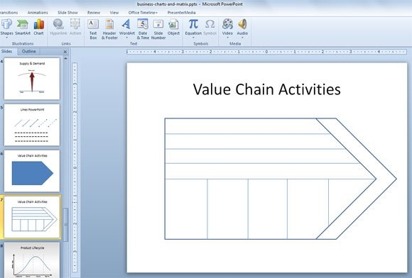 Value Chain Activities Diagram PPT