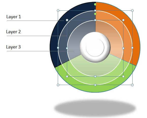 How To Make A Layered Wheel Diagram Template In Powerpoint