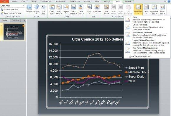 chart analysis powerpoint