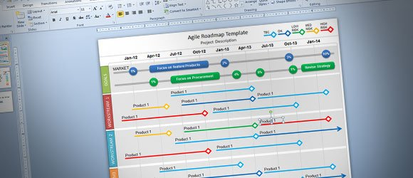 agile-roadmap-ppt - fppt, Agile Roadmap Powerpoint Template, Powerpoint templates