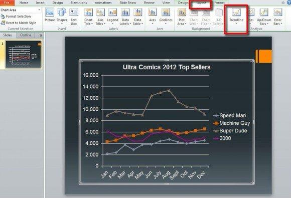 chart analysis tool