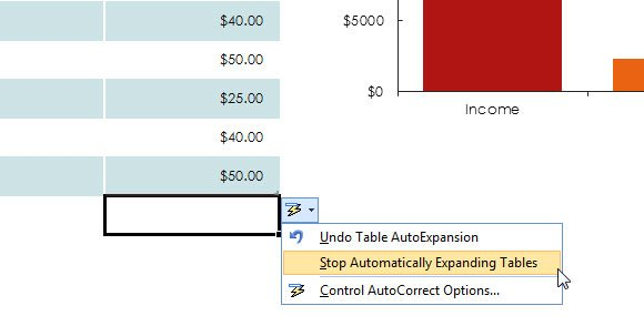 income vs expenses