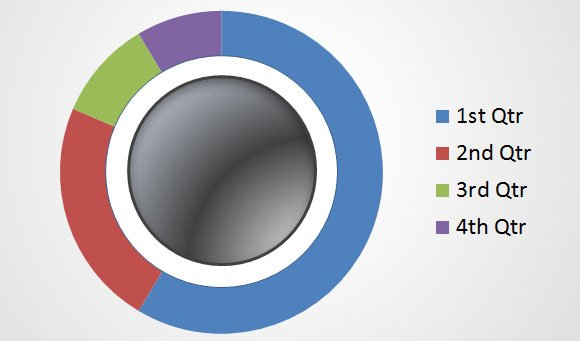 How to make an editable doughnut chart in powerpoint diagram editable doughnut ccuart Gallery
