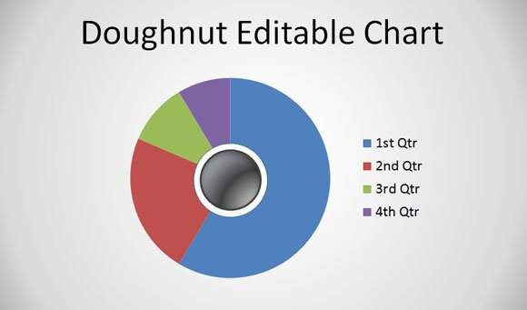 Editable Doughnut