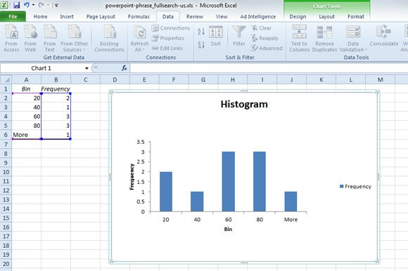 Histogram Sample Excel  Histogram Template