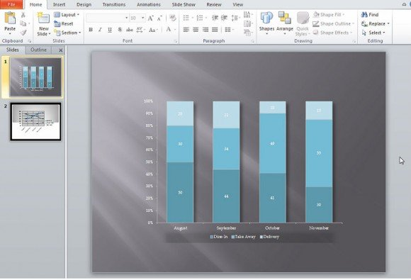 PowerPoint Chart Layouts