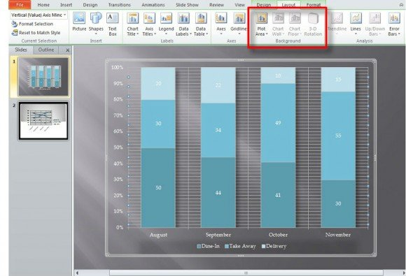 powerpoint chart layout