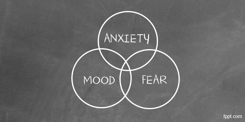 Mood Anxiety and Fear in PowerPoint presentations (nerves)