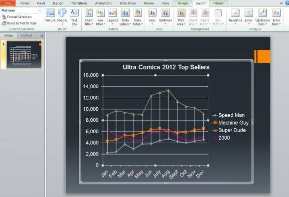 powerpoint chart analysis