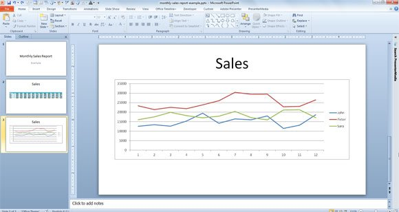 Dynamically Link Charts Tables In Excel 2010 With Powerpoint