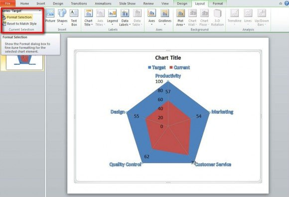Gap Analysis In Powerpoint