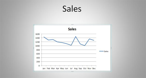 excel sales chart example
