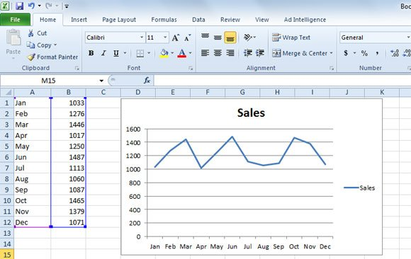 How to Copy Chart from Excel into PowerPoint 2010