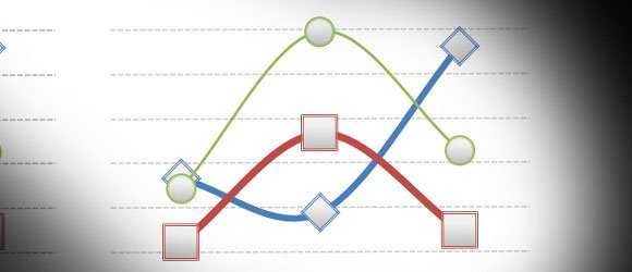 Curved Line Charts in PowerPoint 2010