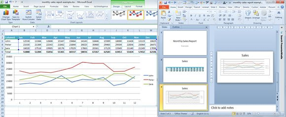 dynamically link charts & tables in excel 2010 with powerpoint, Modern powerpoint