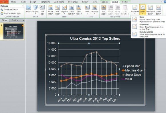 using analysis tools powerpoint