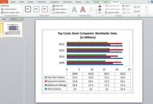 How to prepare data for bar graphs in powerpoint 2010 using excel for bar graphs in powerpoint 2010 ccuart Images