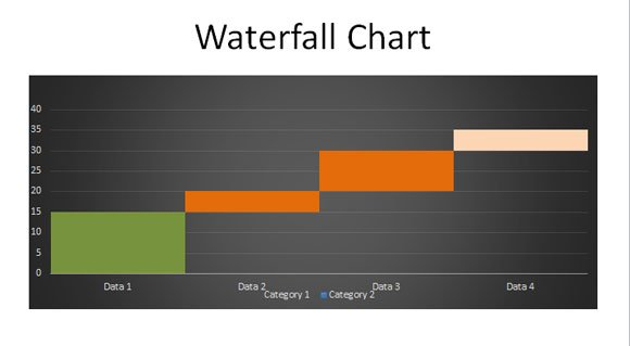 Waterfall Chart in PowerPoint 2010