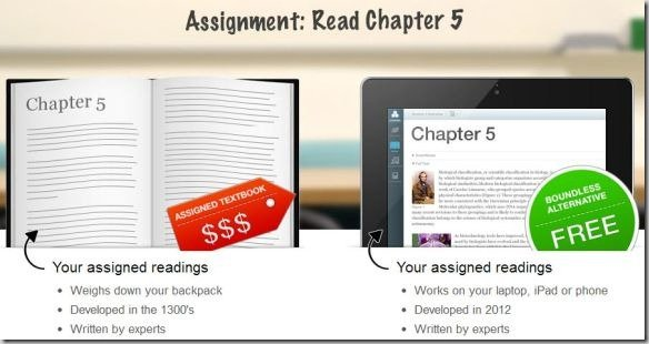 Boundless - Free Textbooks
