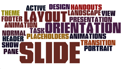 Using wordle in powerpoint 2010 presentations maxwellsz