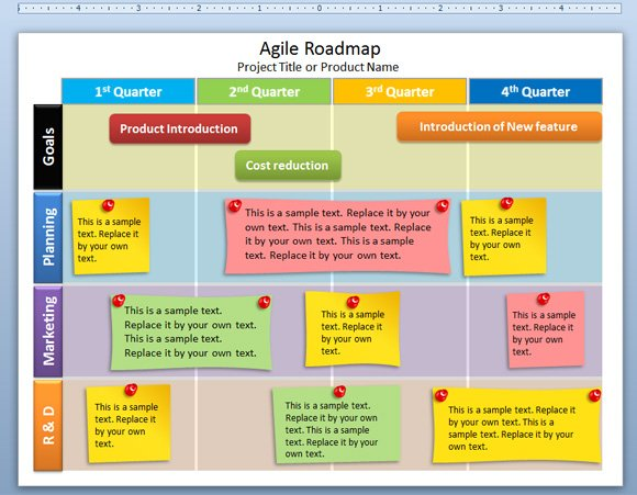 free editable agile roadmap powerpoint template, Modern powerpoint