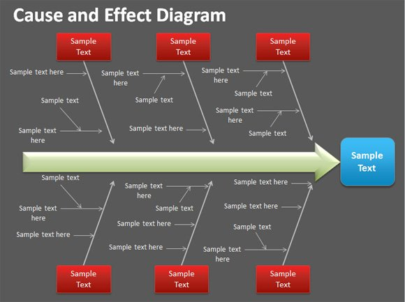 Strategy map editable cause and effect powerpoint template toneelgroepblik Choice Image