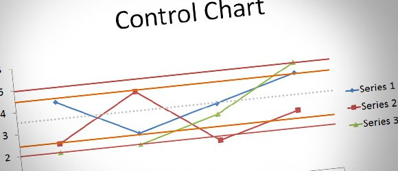 To Make A Simple Control Chart In Powerpoint
