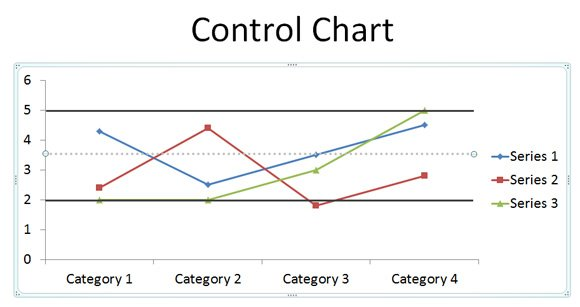 How To Make A Simple Control Chart In Powerpoint