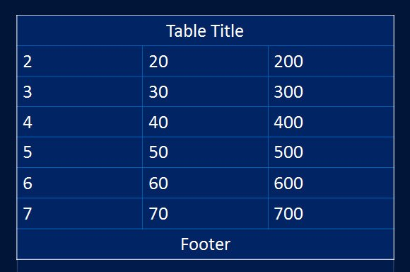 table footer powerpoint template