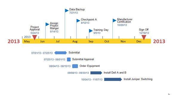 Timeline Design Created With Office