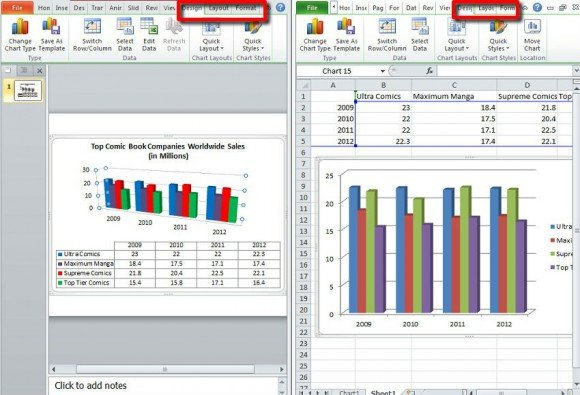 Make a chart in powerpoint and excel powerpoint and excel chart advantages ccuart Gallery