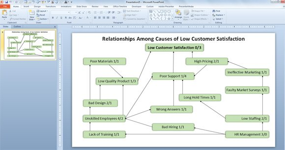 Relationship diagram templates boatremyeaton relationship diagram templates ccuart Choice Image