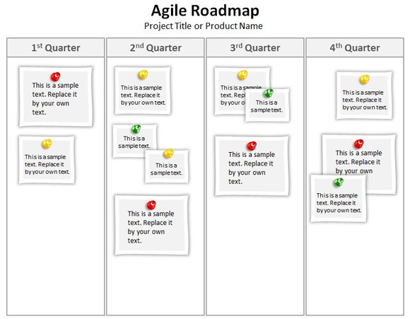 free editable agile roadmap powerpoint template, Agile Roadmap Powerpoint Template, Powerpoint templates