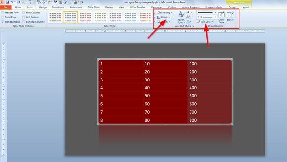 format table styles in PowerPoint