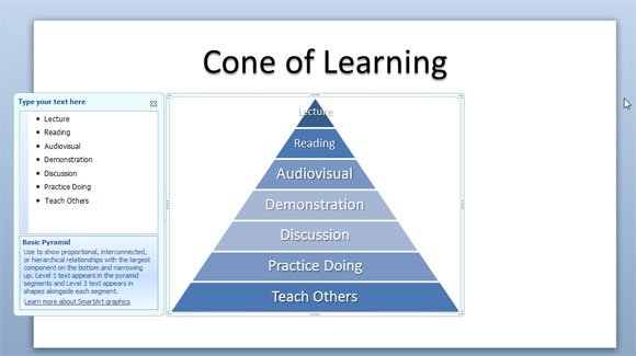 cone of learning powerpoint template, Modern powerpoint