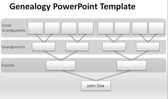 draw a family tree template - how to make a management tree template in powerpoint from