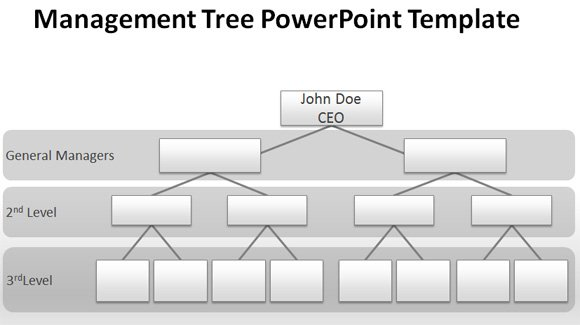 blank org chart you can download this free management tree template to make awesome leadership powerpoint - Organizational Flow Chart Template Free