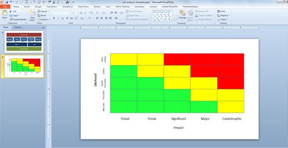 risk assessment matrix template, Powerpoint templates