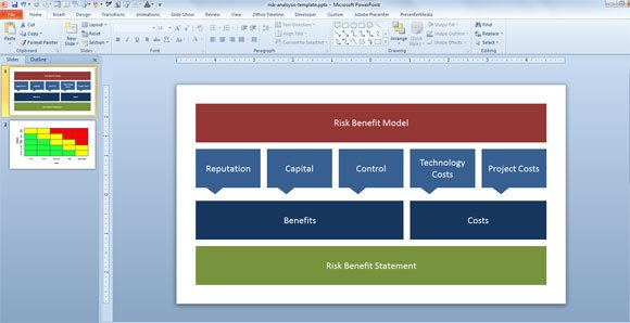 risk and impact analysis template - designing a risk benefit diagram for powerpoint