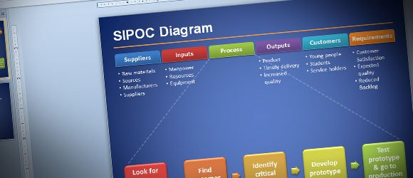 Sipoc Diagram For Point Presentations