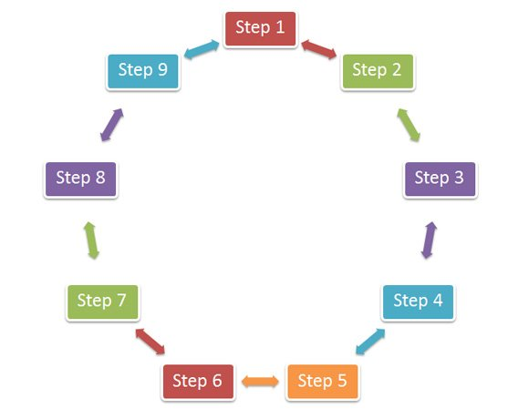 6 steps in problem solving