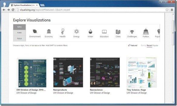 Explore Visualizations
