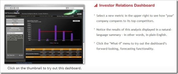 Featured Dashboards
