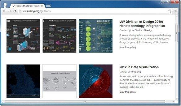 Featured Visualizations