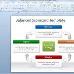 Vision statement free balanced scorecard powerpoint template toneelgroepblik Choice Image