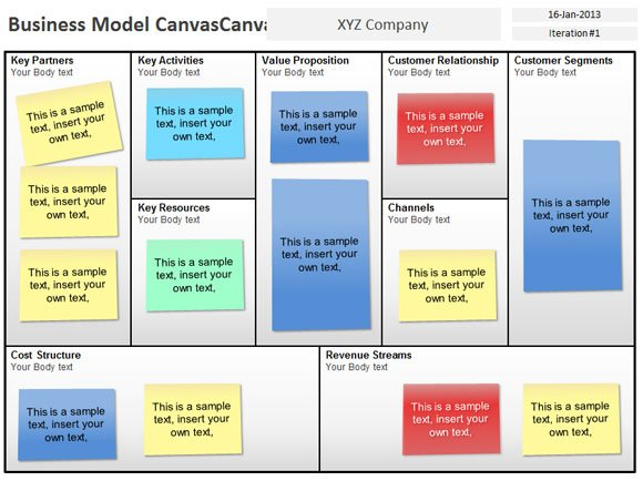 Business model canvas for powerpoint lean fppt accmission